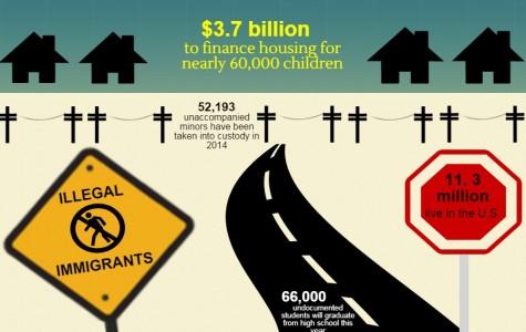 Patriot Debate: U.S. immigration policy