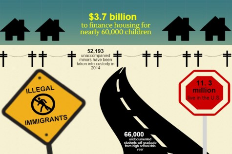 U.S. immigration policy requires reflection