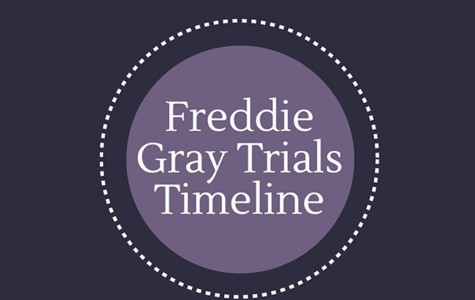 Freddie Gray Trials Continue