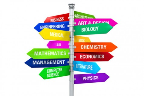 Find your perfect college major