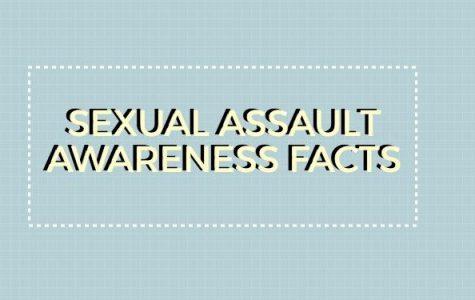 May focuses on sexual assault awareness