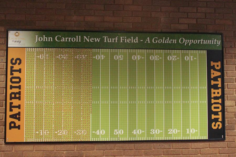 The administration uses this board to track funds raised for the construction of the turf field. Each sticker represents 250 dollars raised.