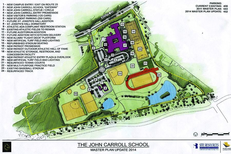 The 2014 update to the Master Plan proposes changes across the entire campus of JC. The proposed and implemented changes range from a promenade to and from the student parking lot to a revamped Academic Wing.