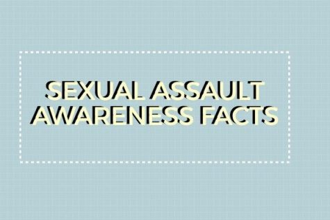 May focuses on sexual assault awareness