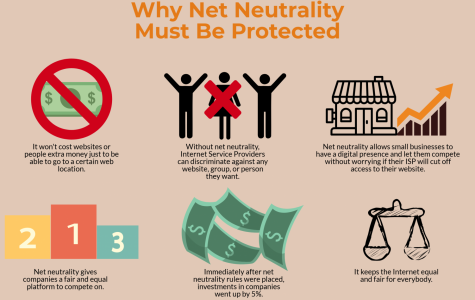 We must act to save net neutrality