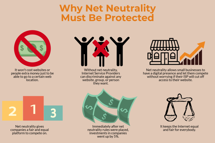 An+infographic+that+explains+why+net+neutrality+should+not+be+repealed.+Without+net+neutrality%2C+the+internet+will+have+many+problems.