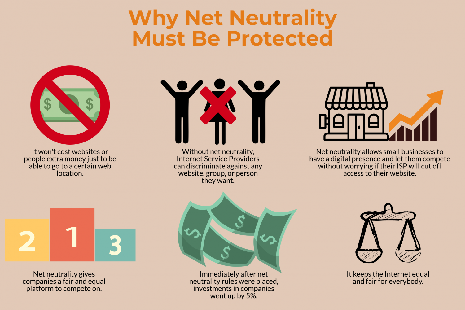 An infographic that explains why net neutrality should not be repealed. Without net neutrality, the internet will have many problems.